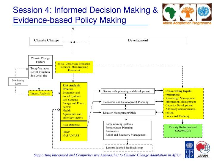 Session 4 informed decision making evidence based policy making
