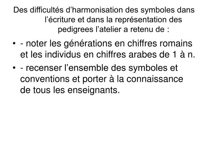 Des difficultés d'harmonisation des symboles dans l'écriture et dans la représentation des pedigrees l'atelier a retenu de: