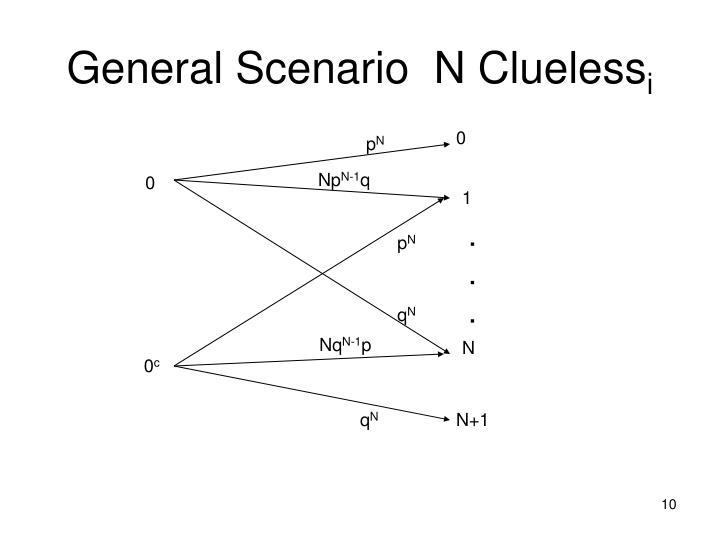 General Scenario  N Clueless