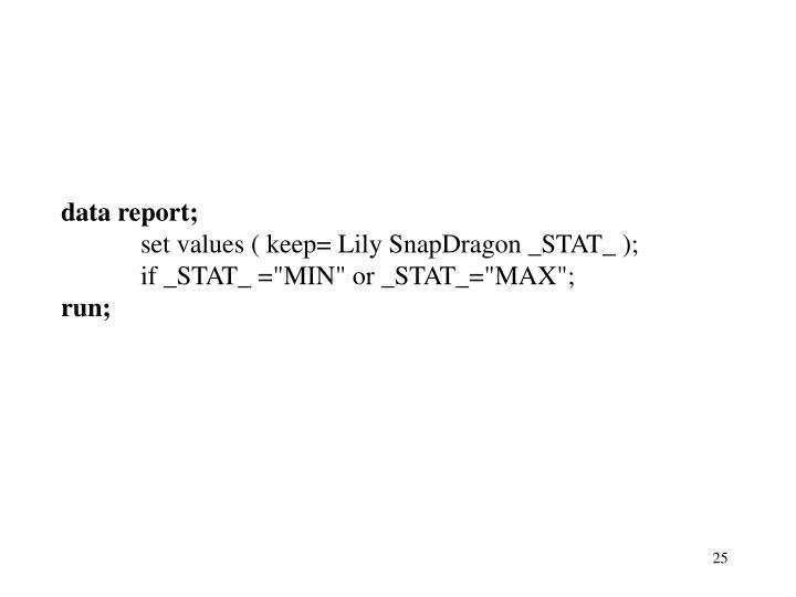 data report;