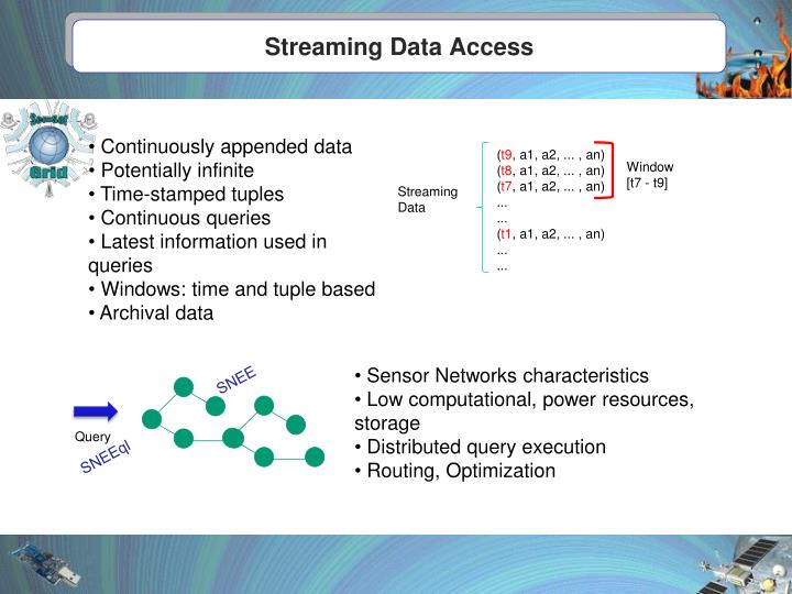 Streaming Data Access