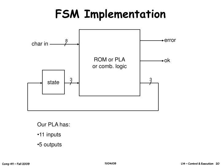 FSM Implementation