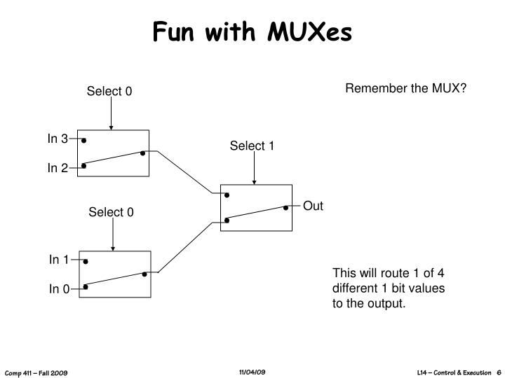 Fun with MUXes