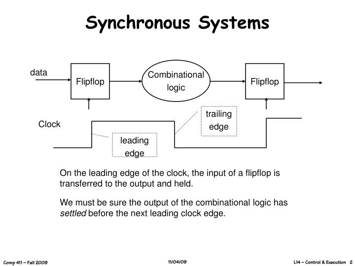 Synchronous systems