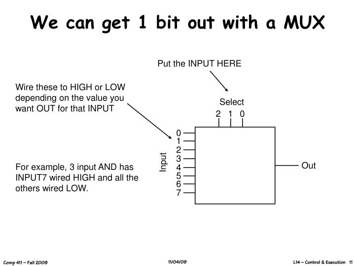 We can get 1 bit out with a MUX