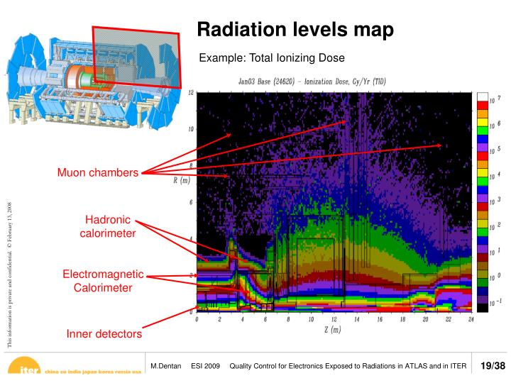Radiation levels map