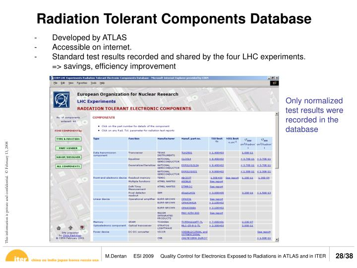 Radiation Tolerant Components Database