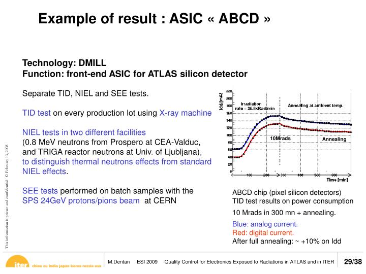 Example of result : ASIC « ABCD »