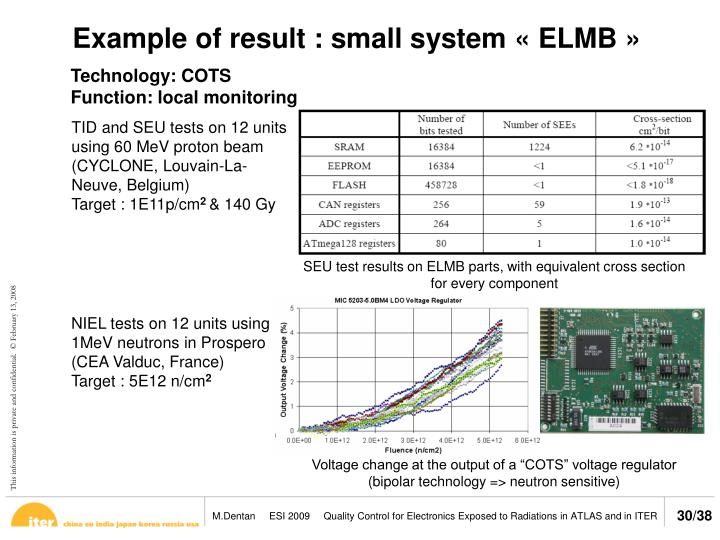 Example of result : small system « ELMB »