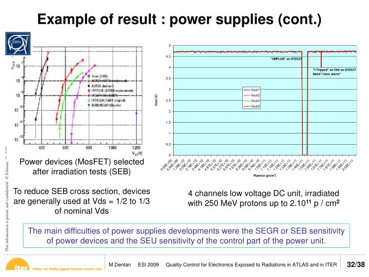 Example of result : power supplies (cont.)