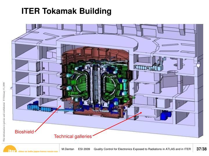 ITER Tokamak Building