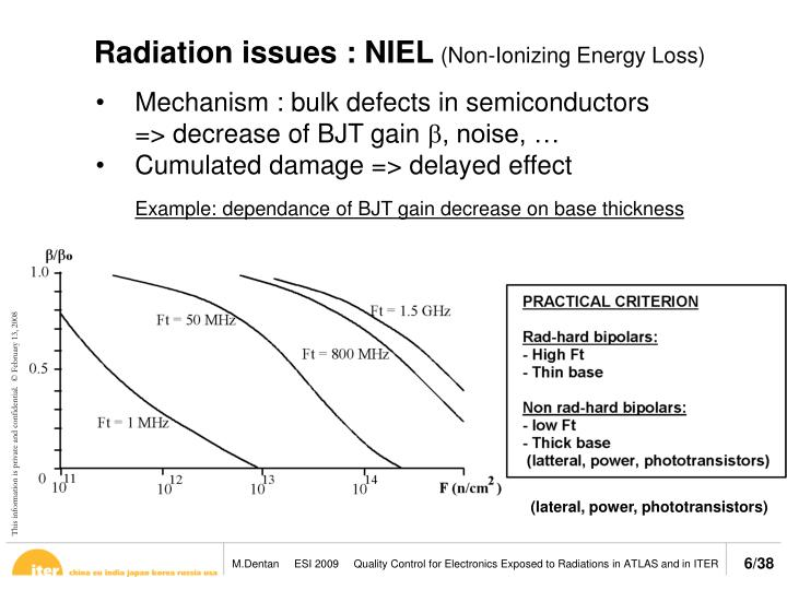 Radiation issues : NIEL