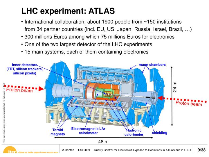 LHC experiment: ATLAS
