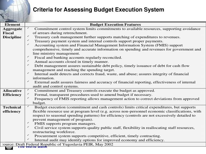 Criteria for Assessing Budget Execution System