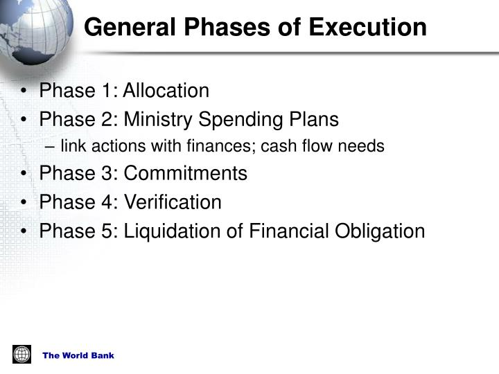 General Phases of Execution