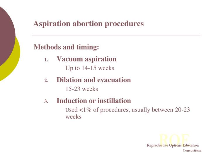 Aspiration abortion procedures