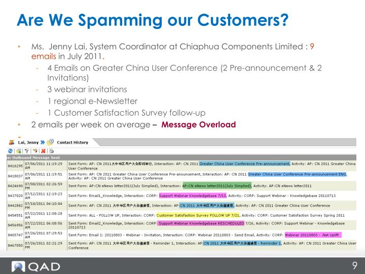Are We Spamming our Customers?