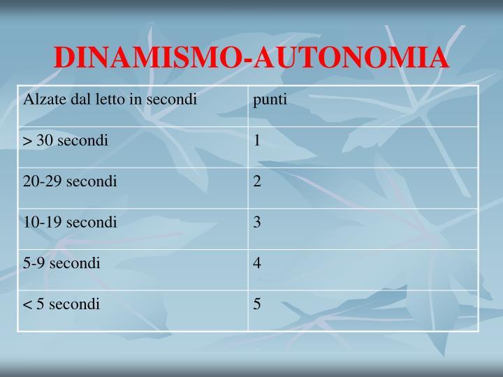 DINAMISMO-AUTONOMIA