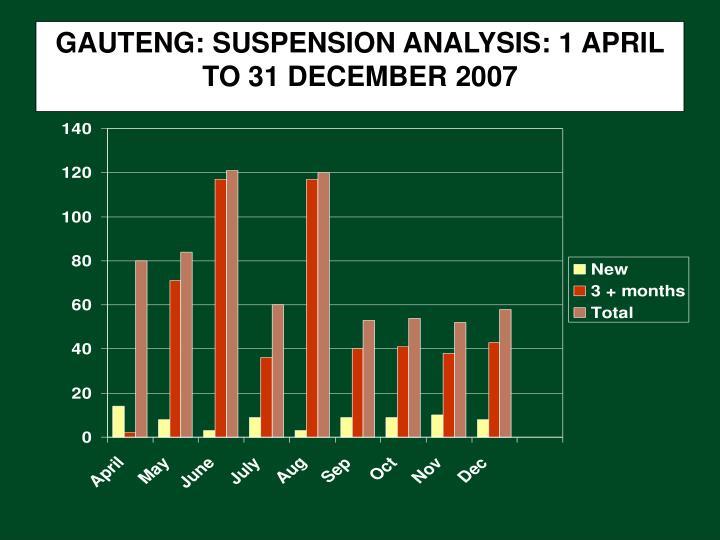 GAUTENG: SUSPENSION ANALYSIS: 1 APRIL TO 31 DECEMBER 2007