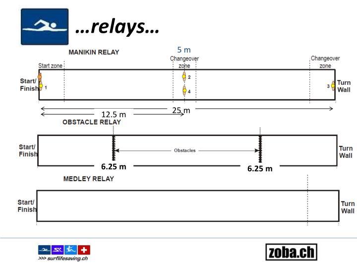 …relays…