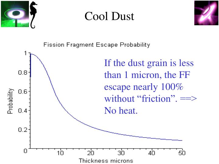 Cool Dust