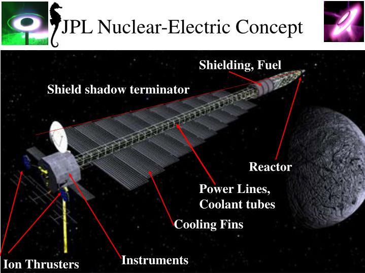 JPL Nuclear-Electric Concept