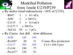 modelled pollution from 1mole u235 p239