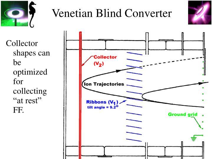 Venetian Blind Converter