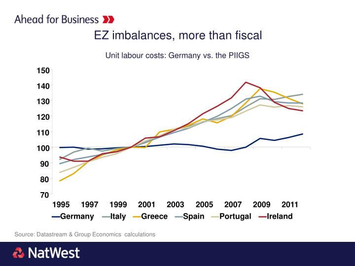 EZ imbalances, more than fiscal