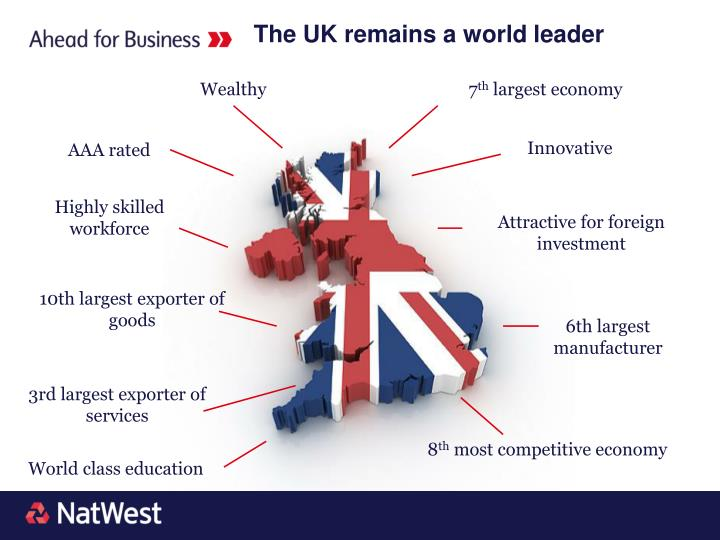 The UK remains a world leader