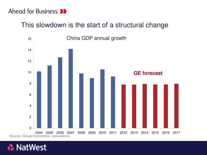 This slowdown is the start of a structural change