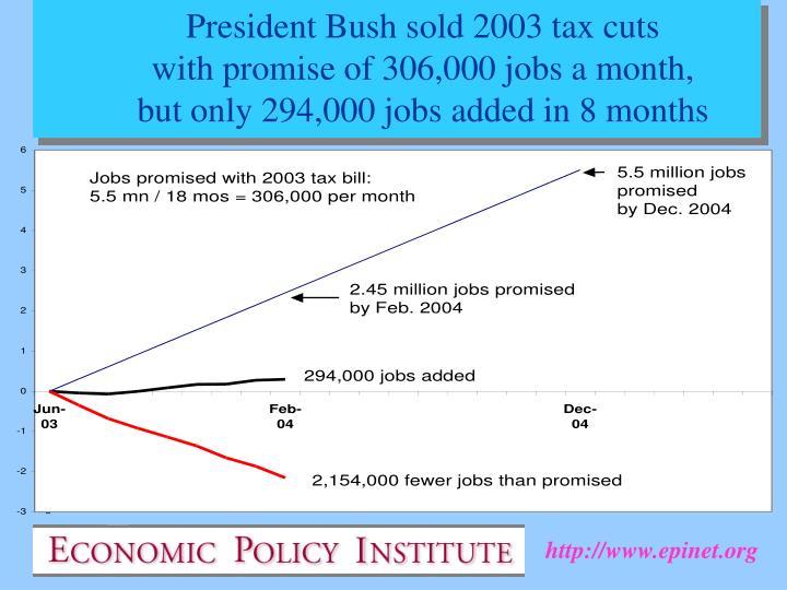 President Bush sold 2003 tax cuts