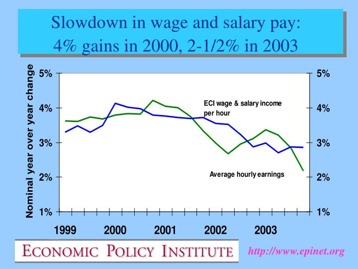 Slowdown in wage and salary pay:
