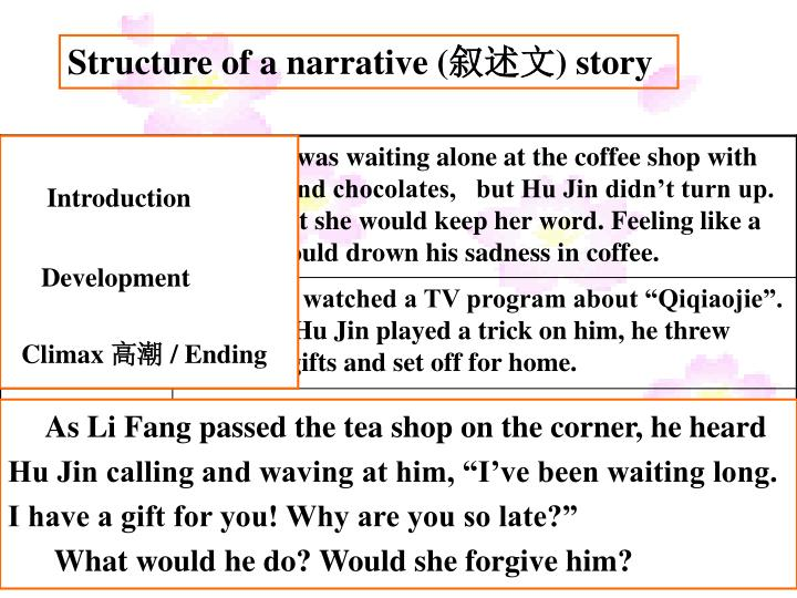 Structure of a narrative (