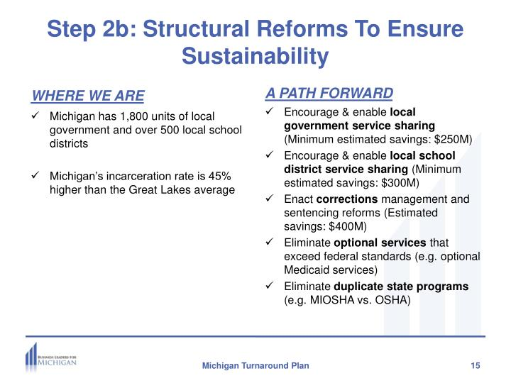 Step 2b: Structural Reforms To Ensure Sustainability