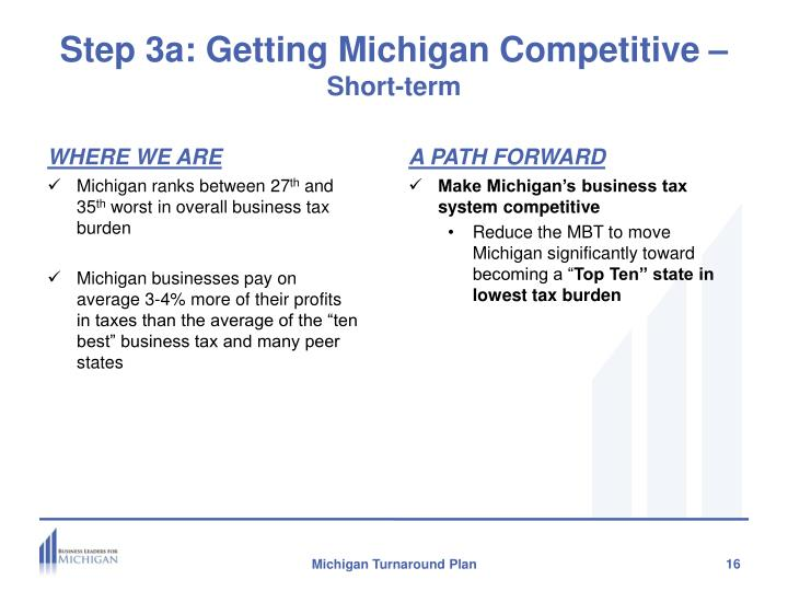 Step 3a: Getting Michigan Competitive –