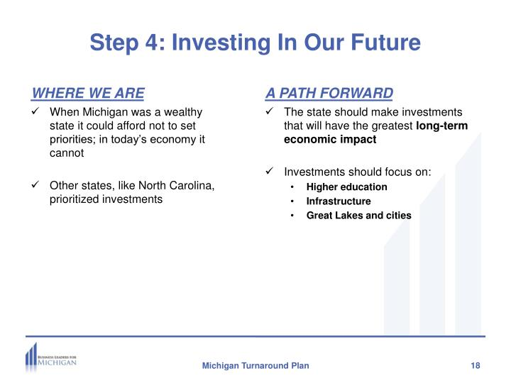 Step 4: Investing In Our Future
