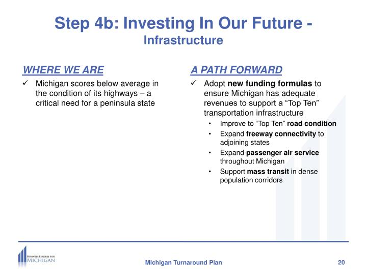 Step 4b: Investing In Our Future -