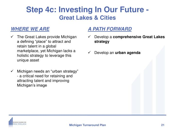 Step 4c: Investing In Our Future -