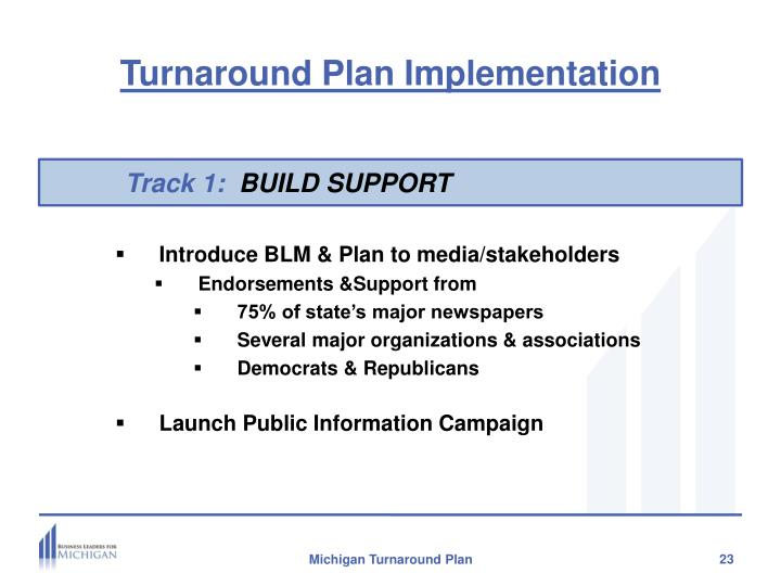 Turnaround Plan Implementation
