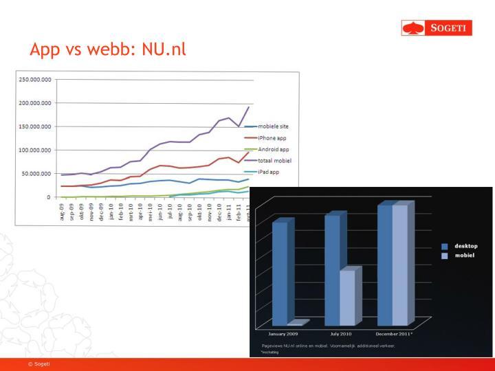 App vs webb: NU.nl