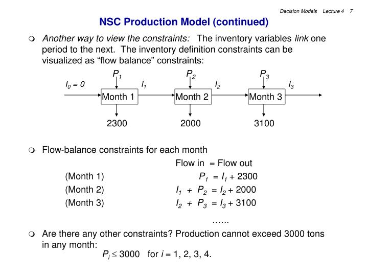 NSC Production Model (continued)