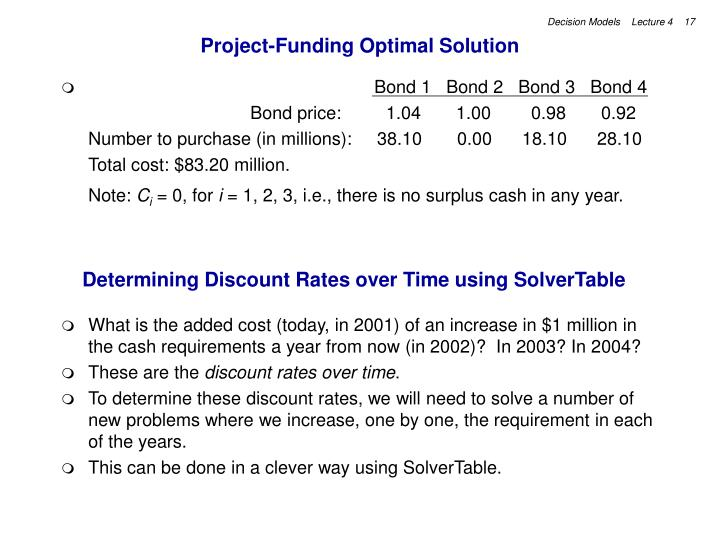 Project-Funding Optimal Solution