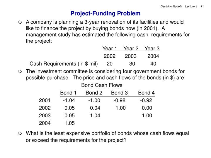 Project-Funding Problem