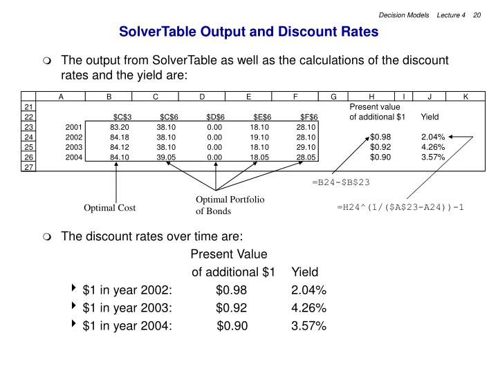 SolverTable Output and Discount Rates
