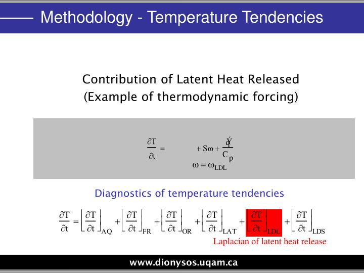 Laplacian of latent heat release