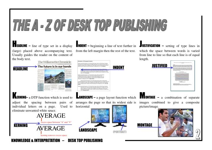 THE A - Z OF DESK TOP PUBLISHING