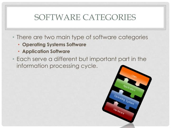 Software categories