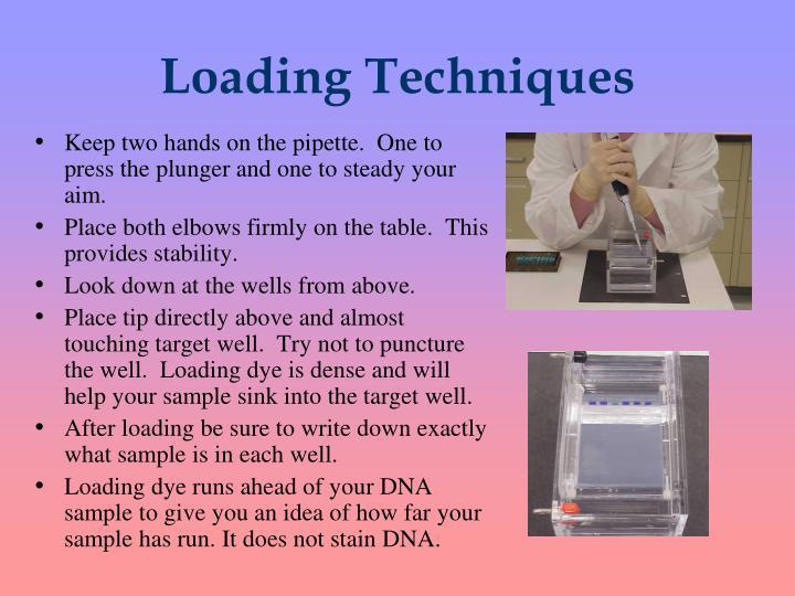 Loading Techniques