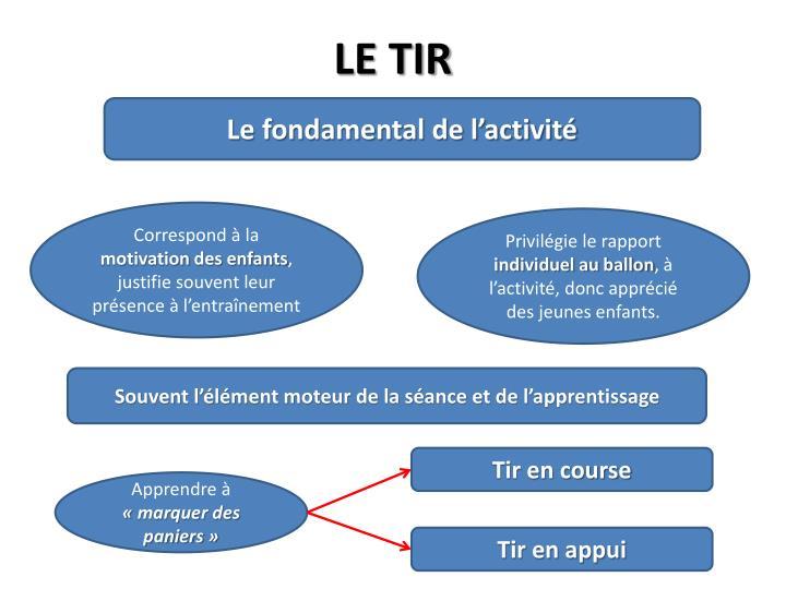 LE TIR